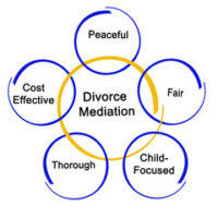 The pros of divorce mediation